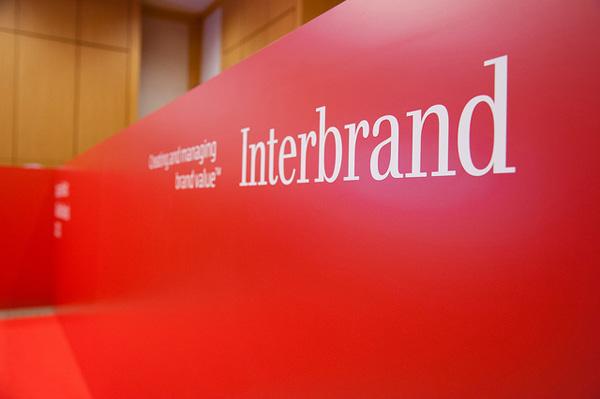 interband