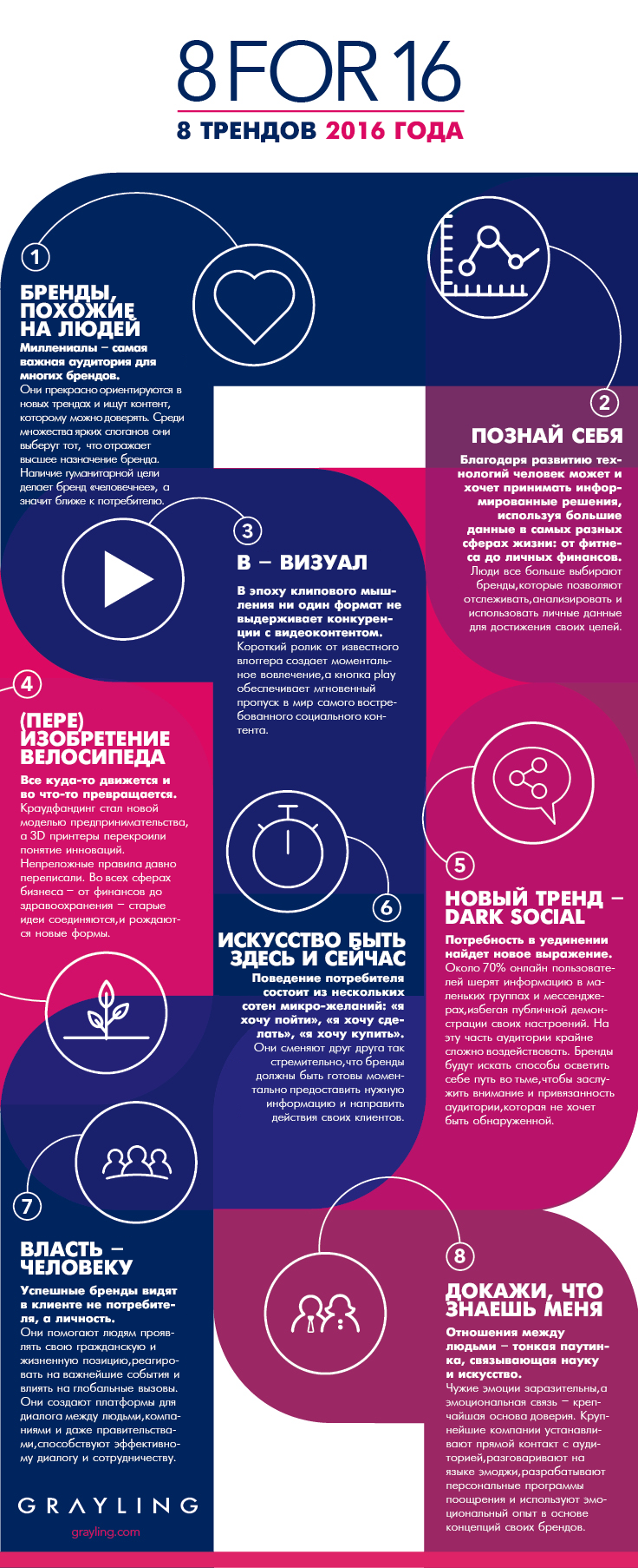 Инфографика 8for16