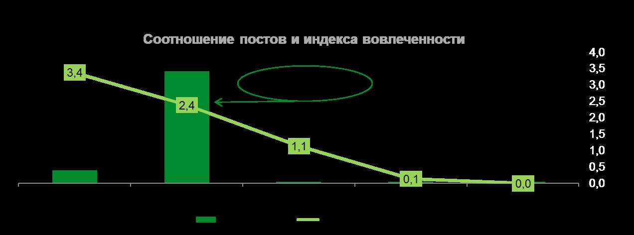 7-dobryanka