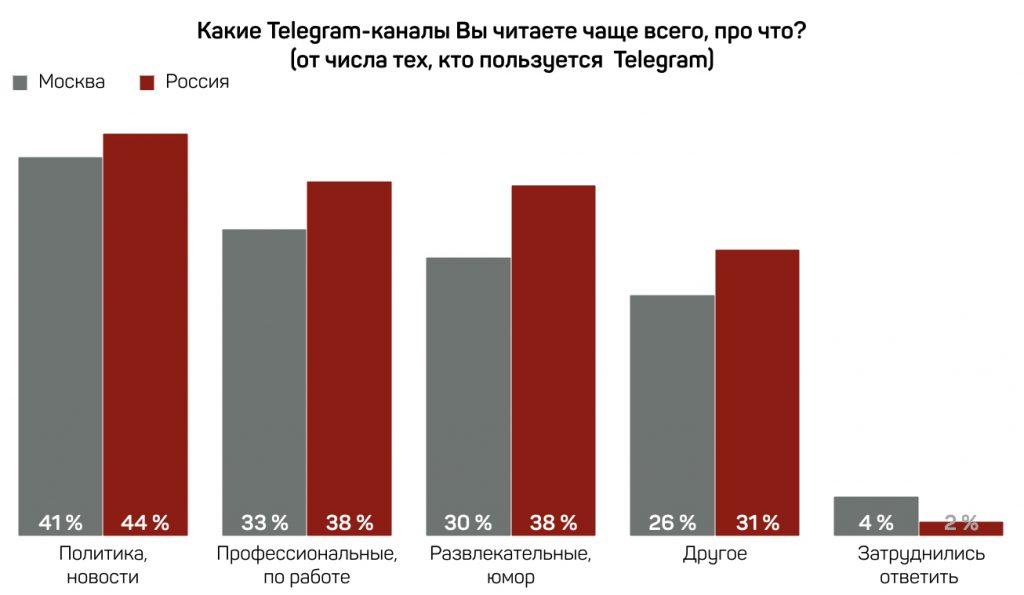 Telegram-2.2-Moskva-Rossiya---kopiya.007.jpeg.001-1024x595
