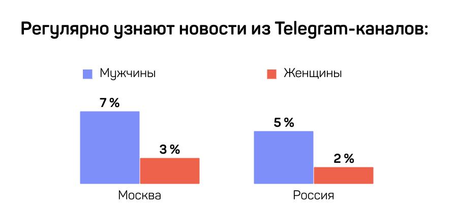 Telegram-2.2-Moskva-Rossiya---kopiya.009